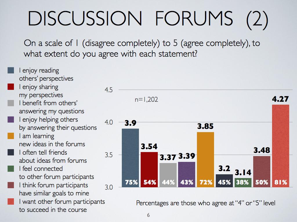 forums2